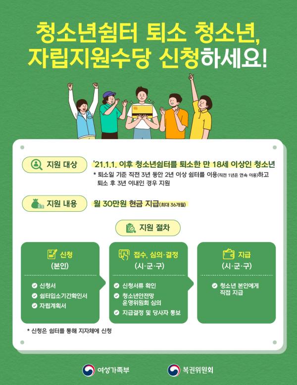 청소년쉼터 퇴소 청소년, 자립지원수당 신청 안내